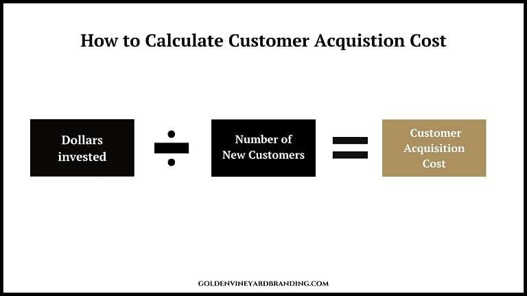 How to calculate customer acquisition cost.
